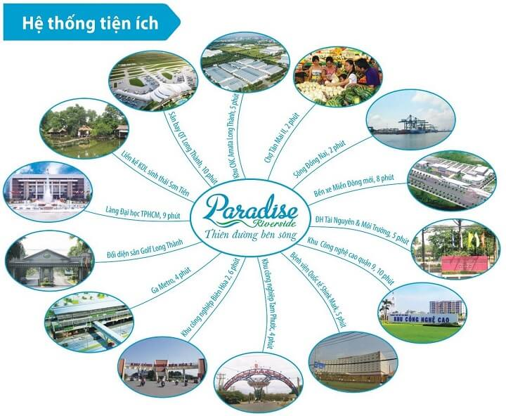Tiện ích kết nối khu vực Dự án Paraside Riverside