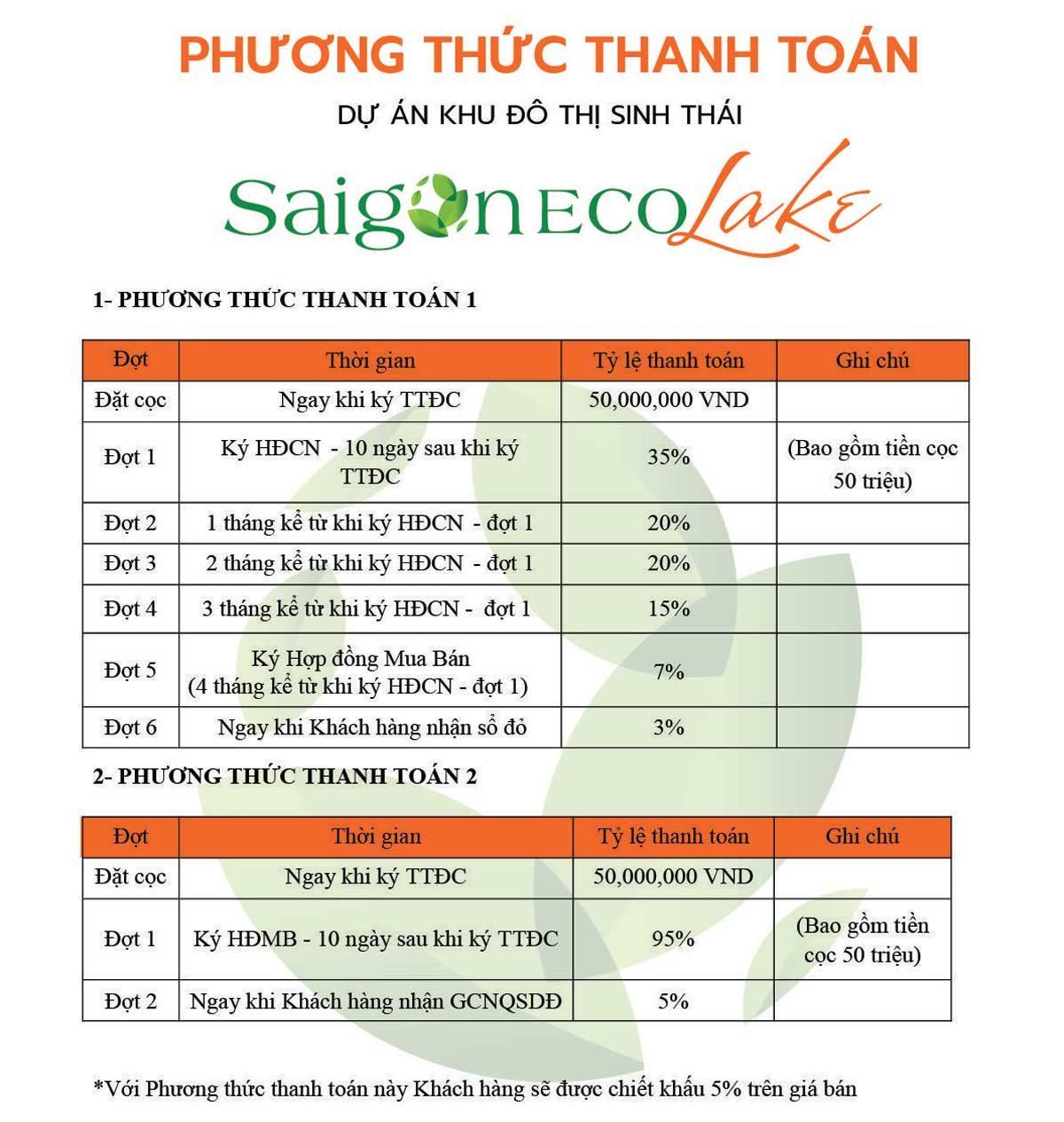 phuong-thuc-thanh-toan-du-an-saigon-eco-lake