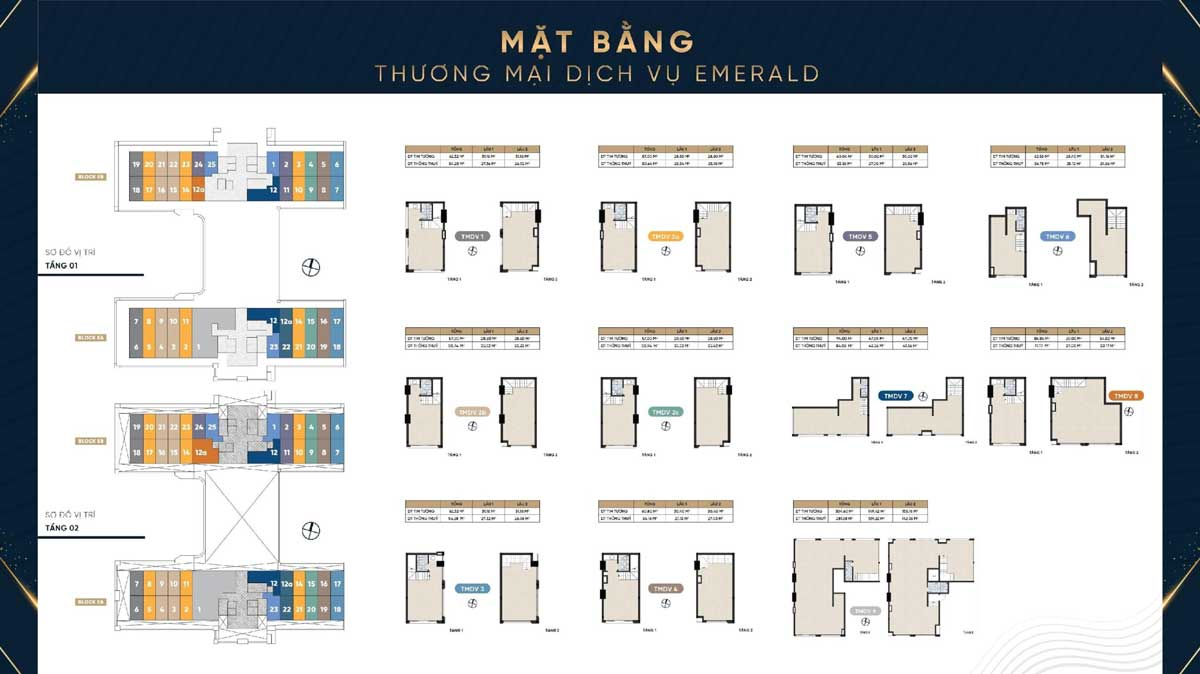 Mat bang Shophouse Thap Emerald Dream Home Riverside - DREAM HOME RIVERSIDE QUẬN 8