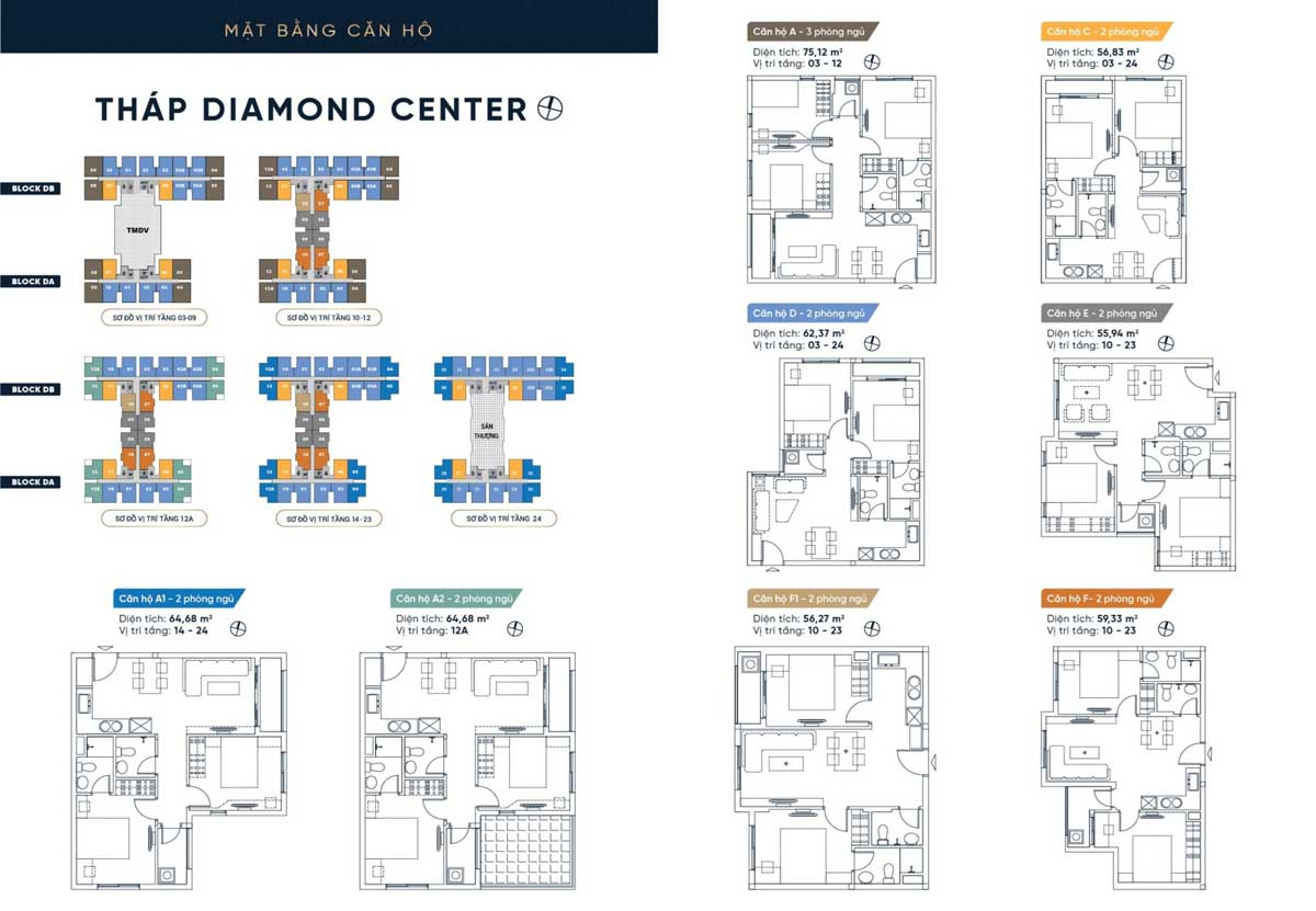 Mat bang can ho Thap Diamond Center Dream Home Riverside - DREAM HOME RIVERSIDE QUẬN 8