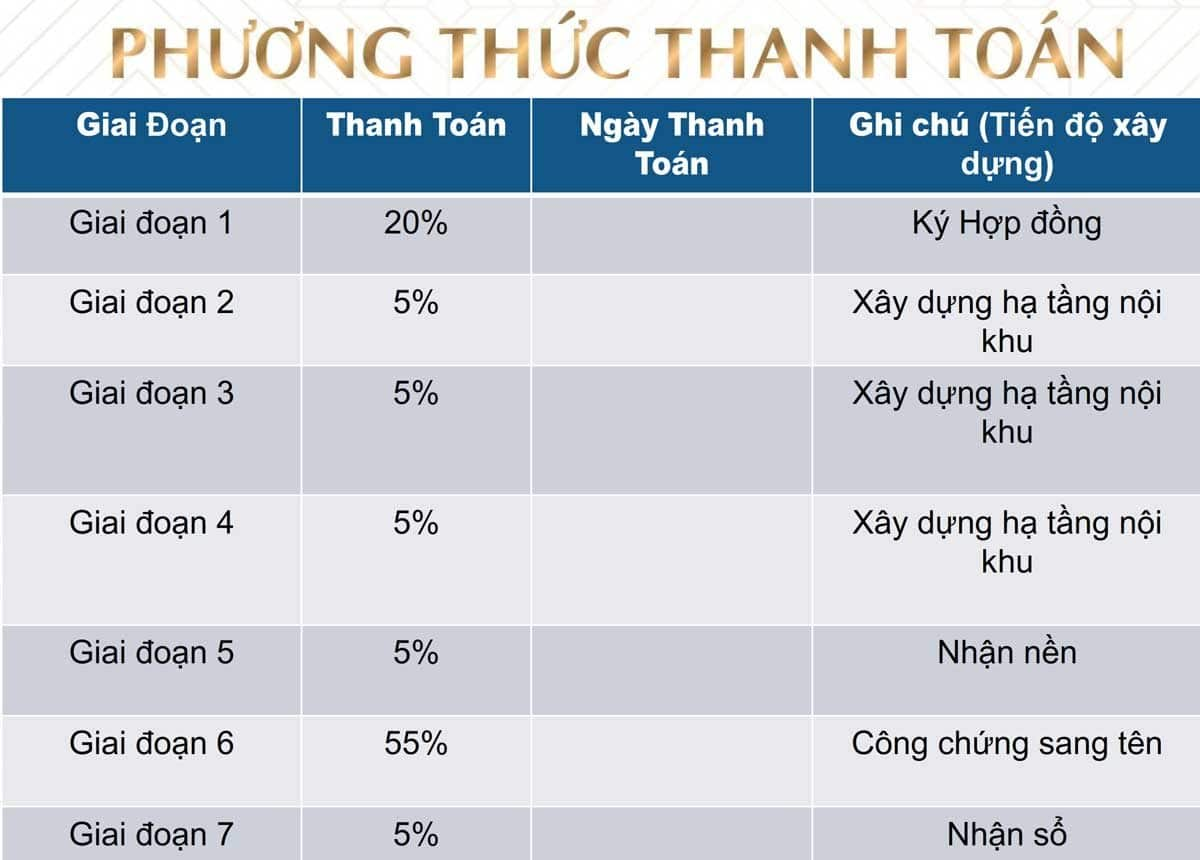 phuong-thuc-thanh-toan-du-an-kdc-tvc-cu-chi