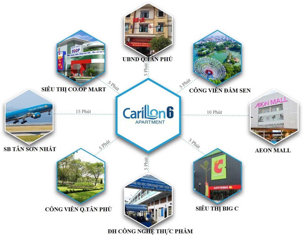 tien-ich-can-ho-carillon-6