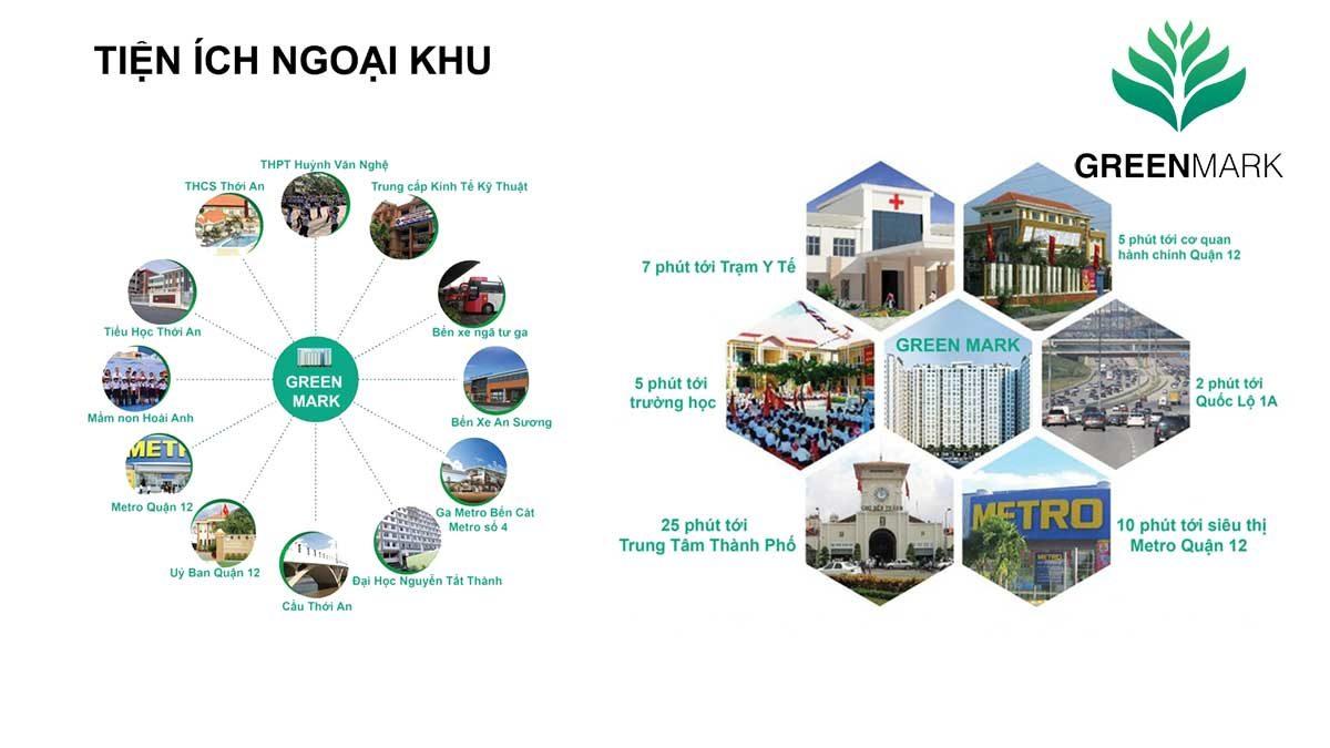 tien-ich-ket-noi-khu-vuc-du-an-green-mark