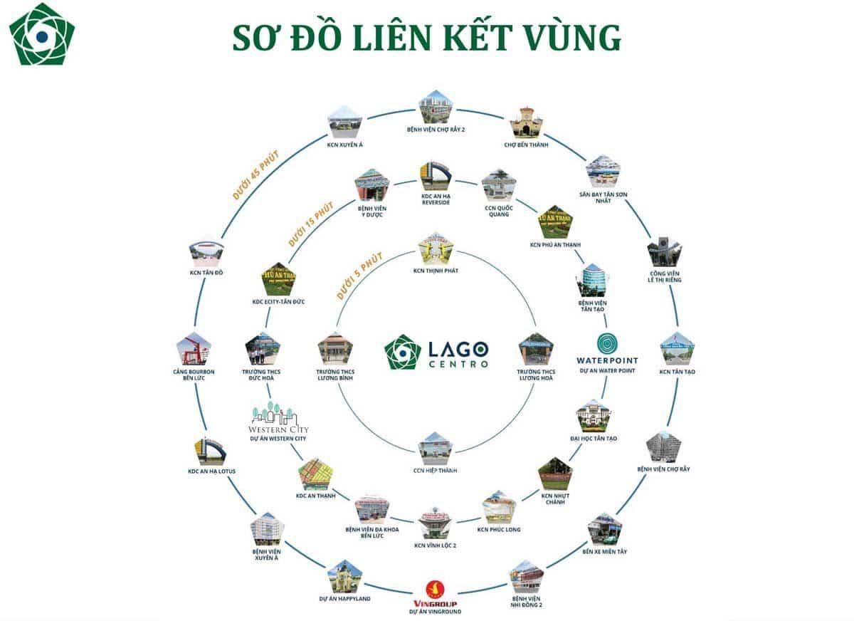 tien-ich-lien-ket-khu-vuc-du-an-lago-centro