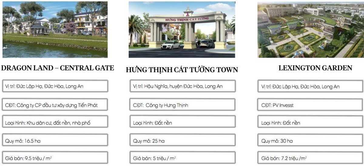 Các dự án Huyện Đức Hoà Long An - THỐNG KÊ CÁC DỰ ÁN ĐẤT NỀN TẠI LONG AN