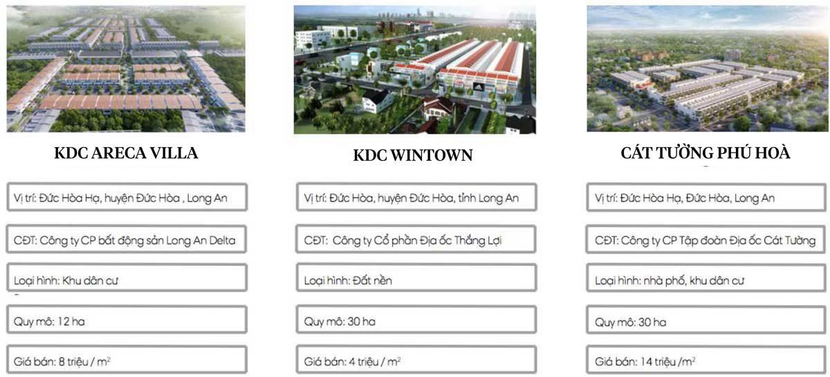 Các dự án tại Huyện Đức Hoà Long An - THỐNG KÊ CÁC DỰ ÁN ĐẤT NỀN TẠI LONG AN