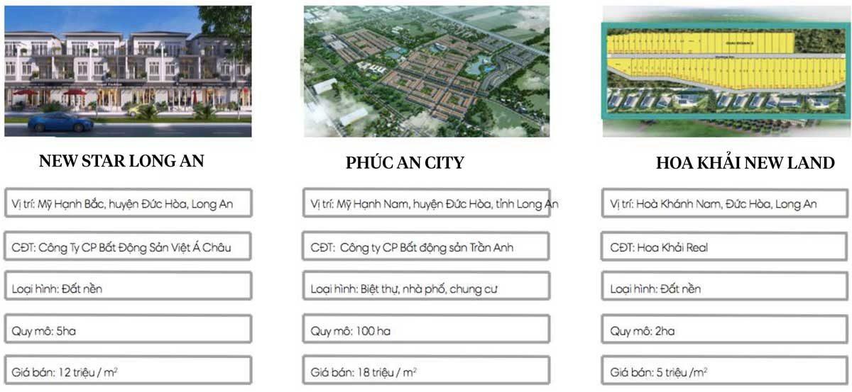 Các dự án tại Huyện Đức Hoà - THỐNG KÊ CÁC DỰ ÁN ĐẤT NỀN TẠI LONG AN