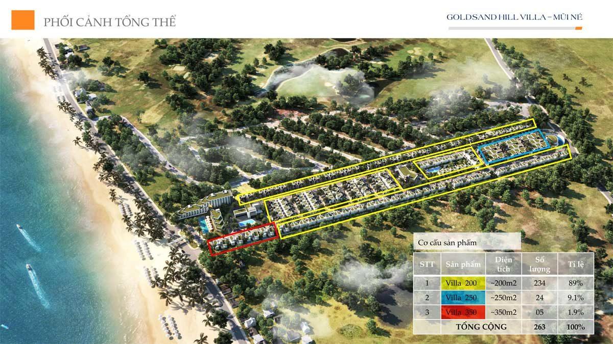 phoi-canh-du-an-goldsand-hill-villa