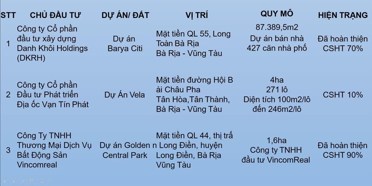 thong-tin-cac-du-an-tai-ba-ria-vung-tau