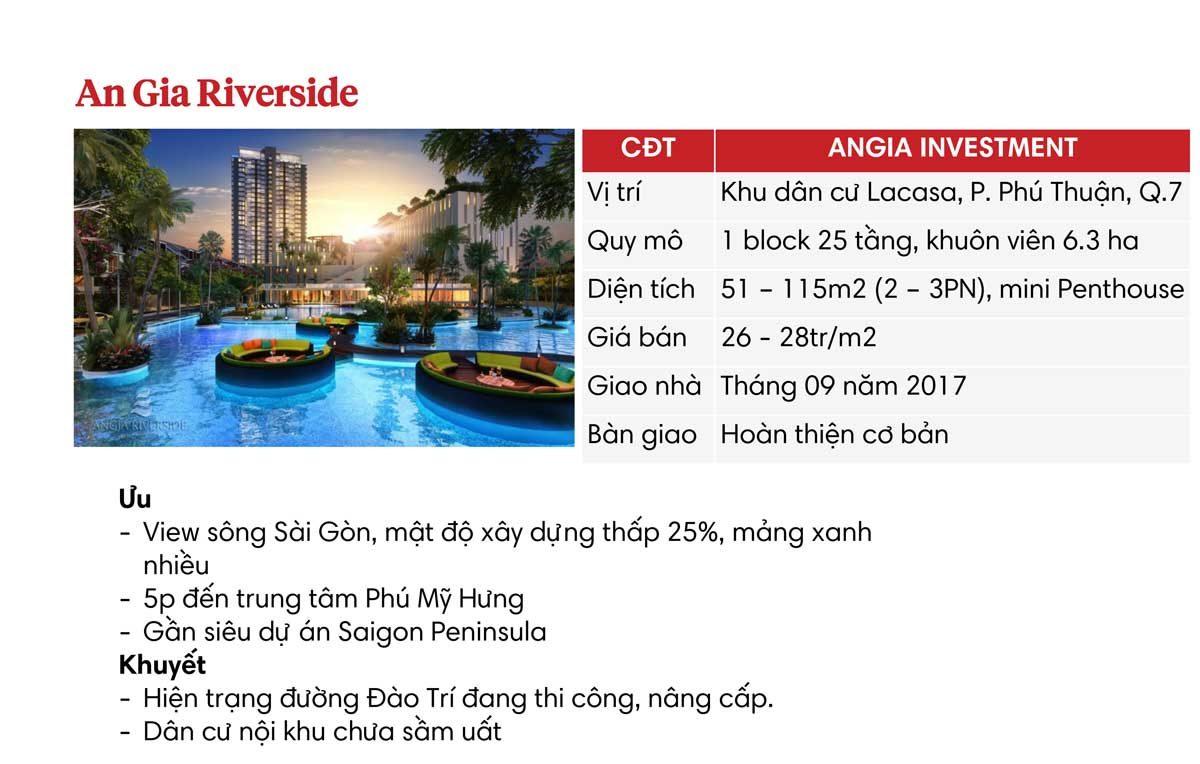 An-Gia-Riverside