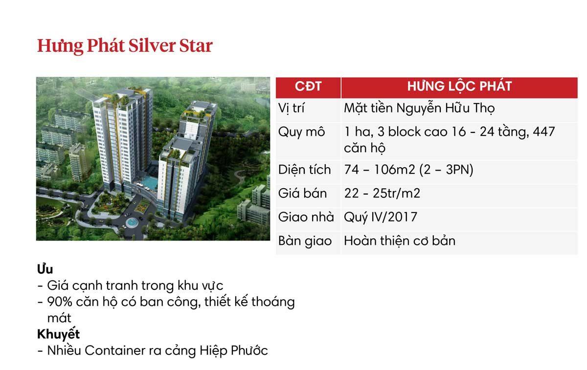 Hưng-Phát-Silver-Star