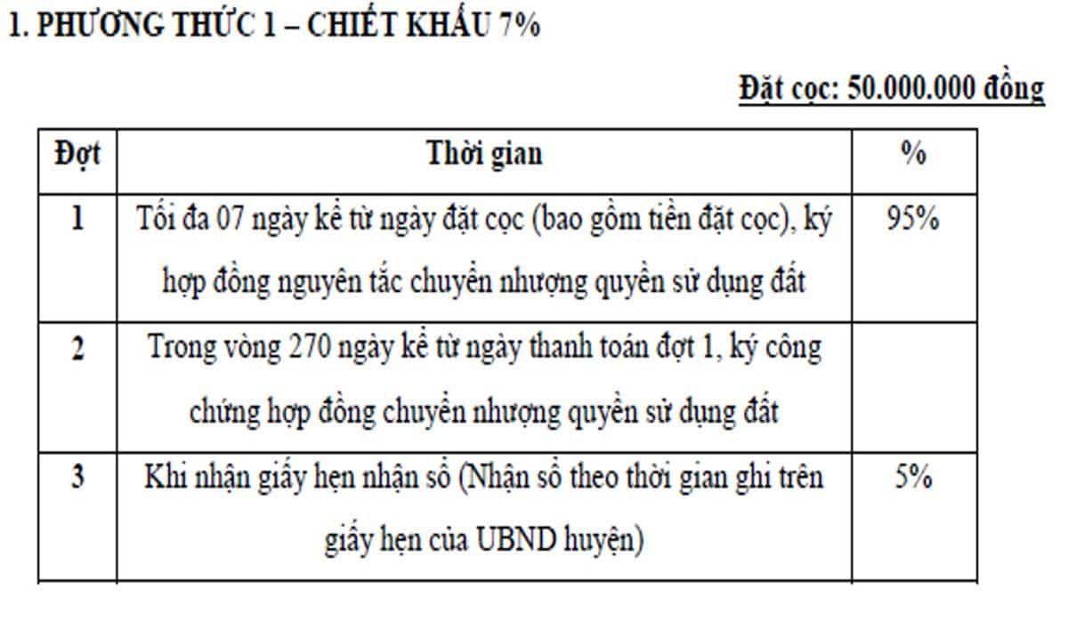 phuong thuc thanh toan 1 du an dvilla centa - DỰ ÁN D'VILLA CENTA TÂN AN LONG AN