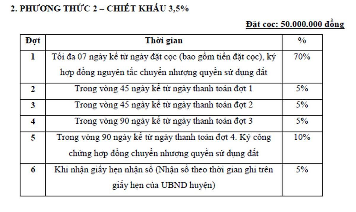 phuong thuc thanh toan 2 du an dvilla centa - DỰ ÁN D'VILLA CENTA TÂN AN LONG AN