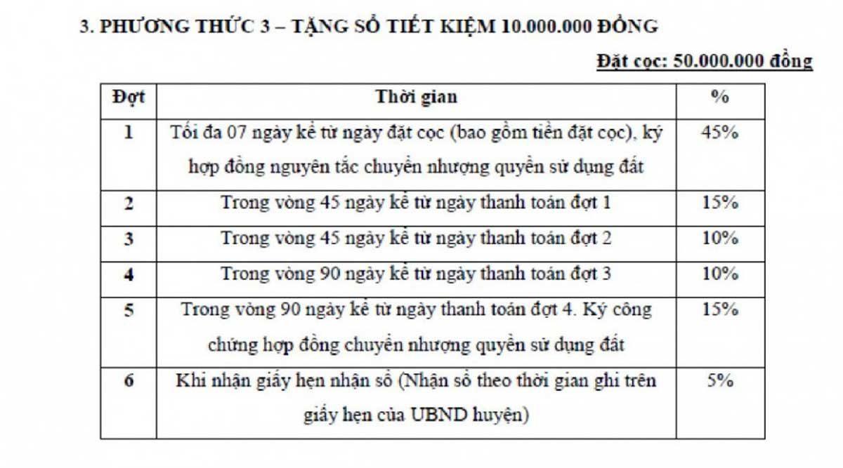 phuong thuc thanh toan 3 du an dvilla centa - DỰ ÁN D'VILLA CENTA TÂN AN LONG AN