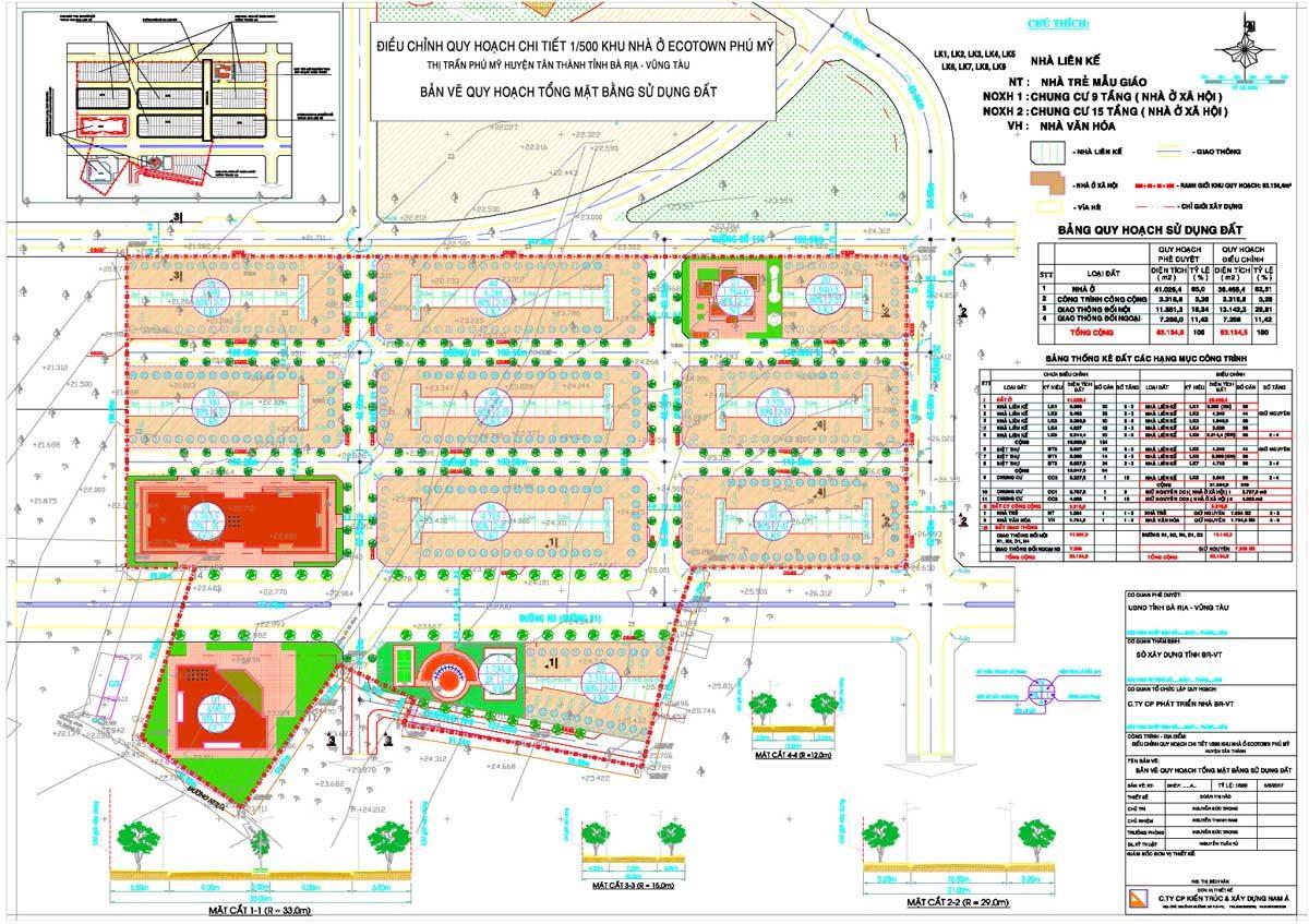 Quy hoạch tổng thể Dự án Eco Town Phú Mỹ