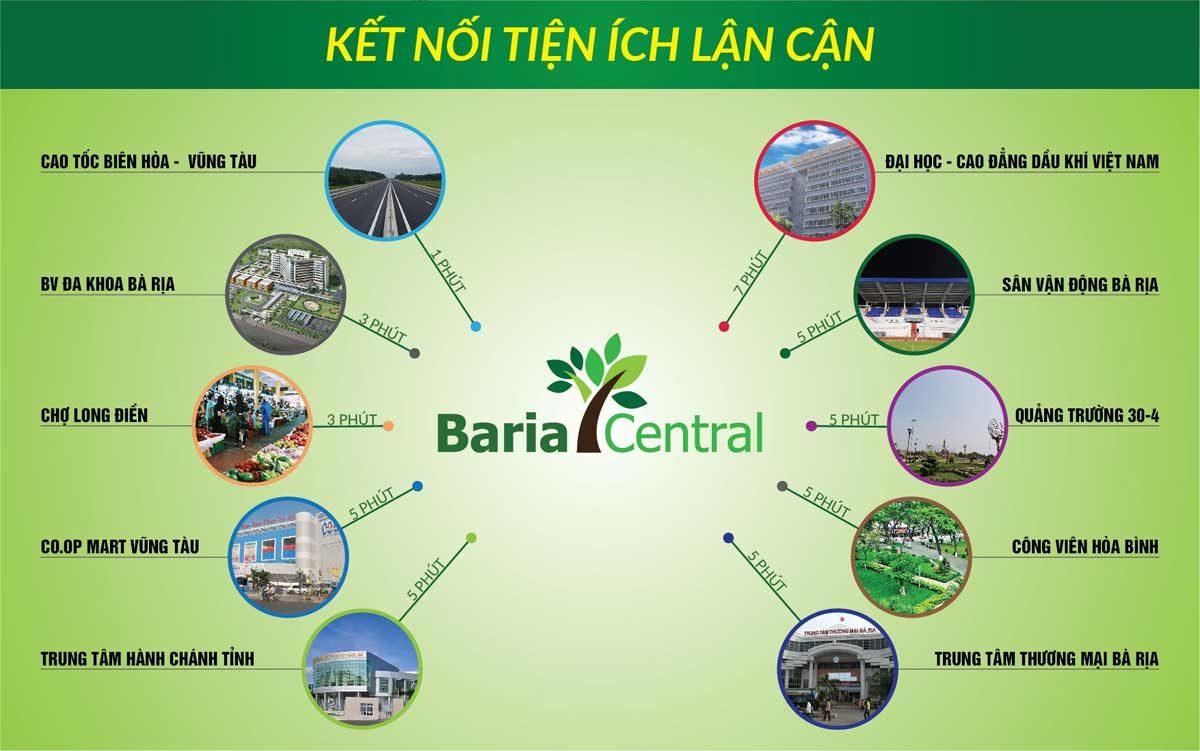 Tiện ích Dự án Baria Central Bà Rịa Vũng Tàu