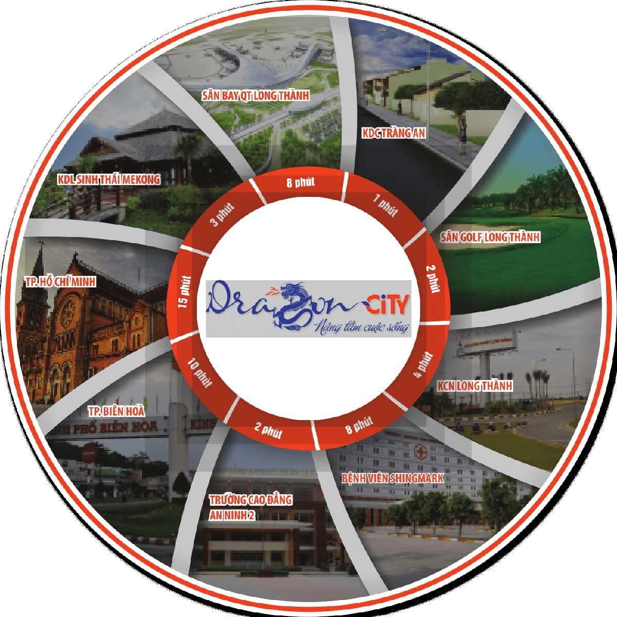 tien ich ket noi khu vuc du an dragon city - DỰ ÁN DRAGON CITY BIÊN HÒA ĐỒNG NAI
