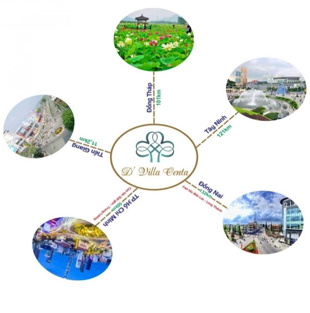 Tiện ích kết nối khu vực Dự án D'Villa Centa