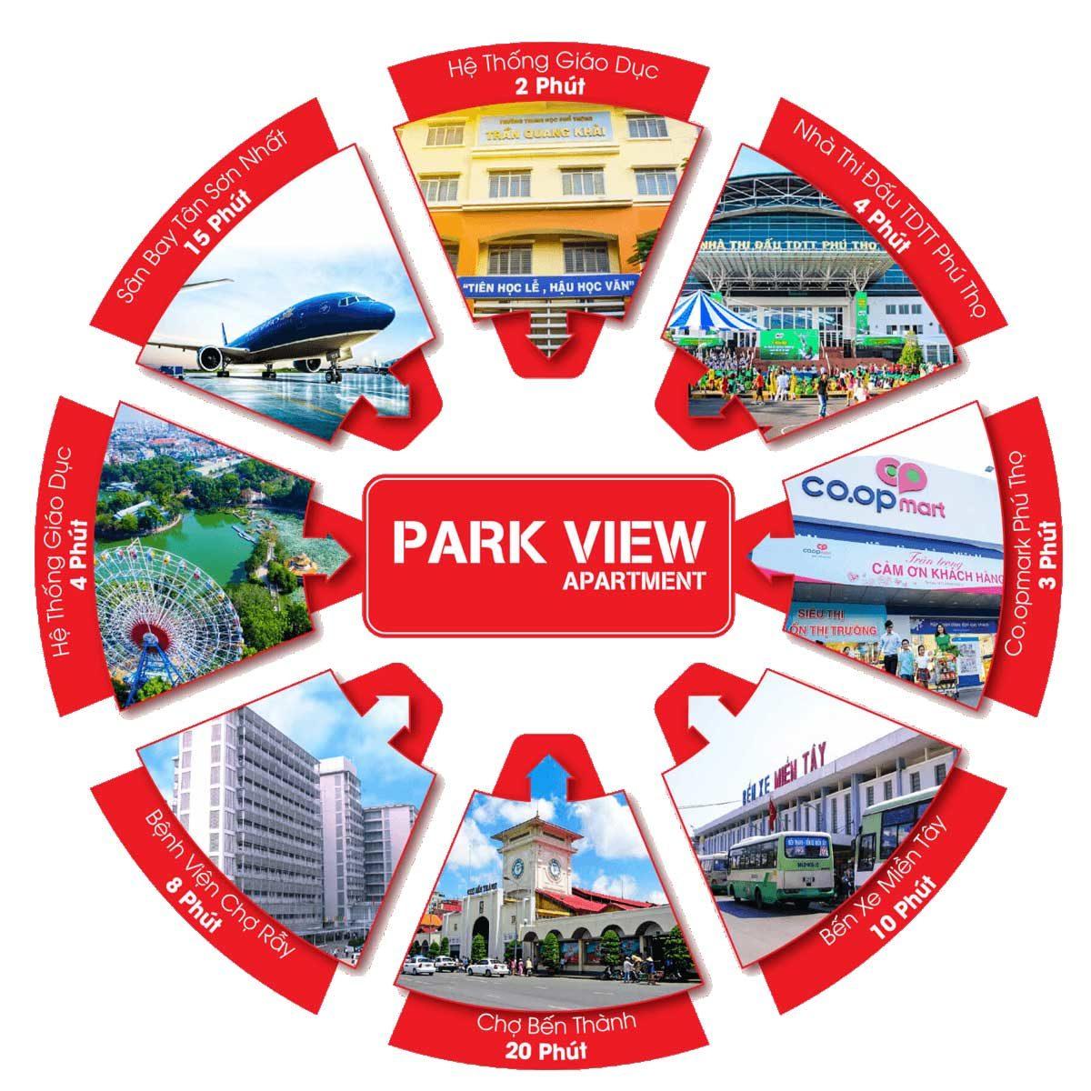 Tiện ích Dự án Căn hộ Chung cư Park View Apartment Quận 11
