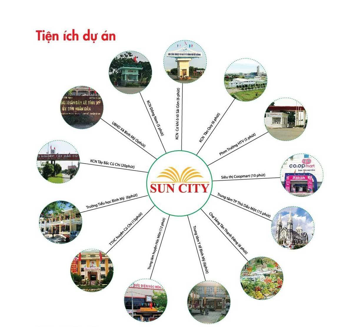 Tiện ích kết nối khu vực Dự án Sun City Củ Chi