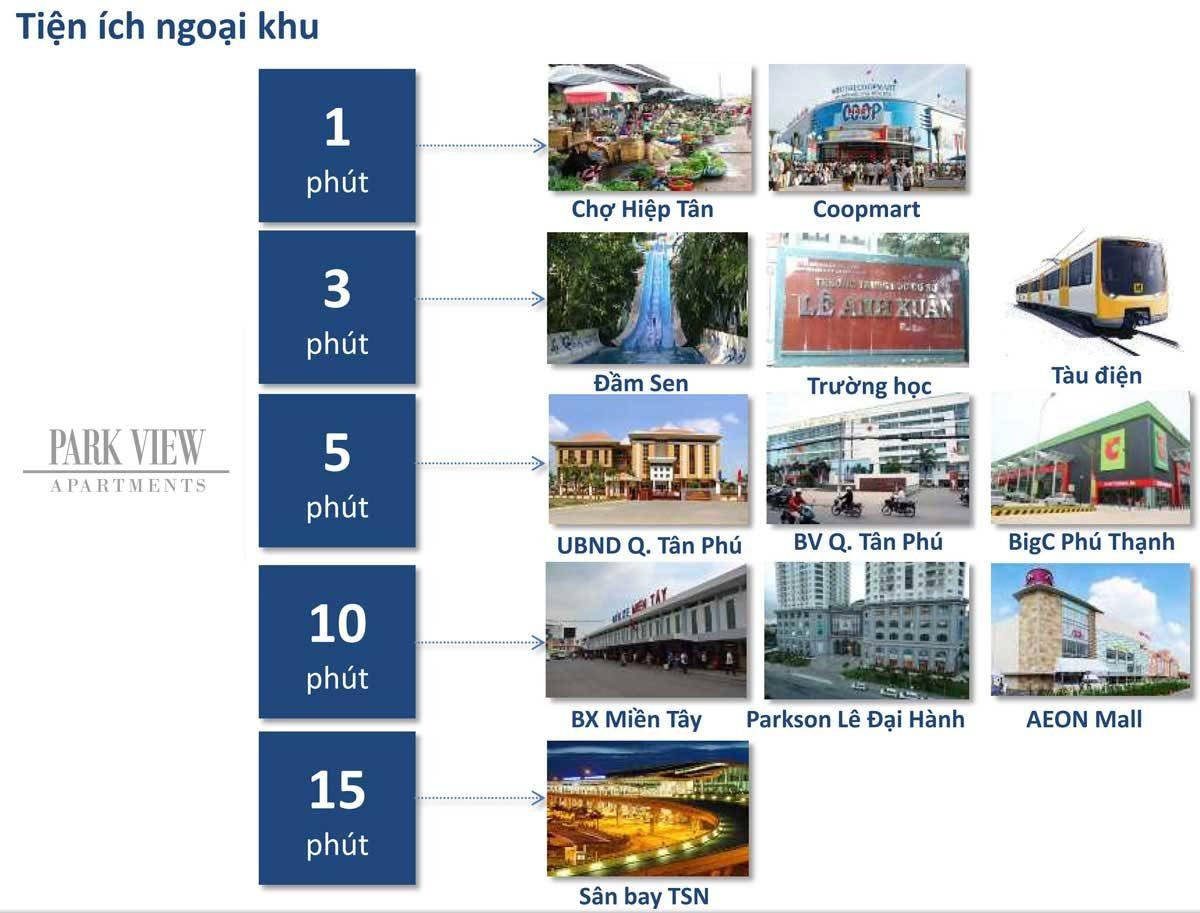 Tiện ích ngoại khu Dự án Căn hộ Chung cư Park View Apartment Quận 11