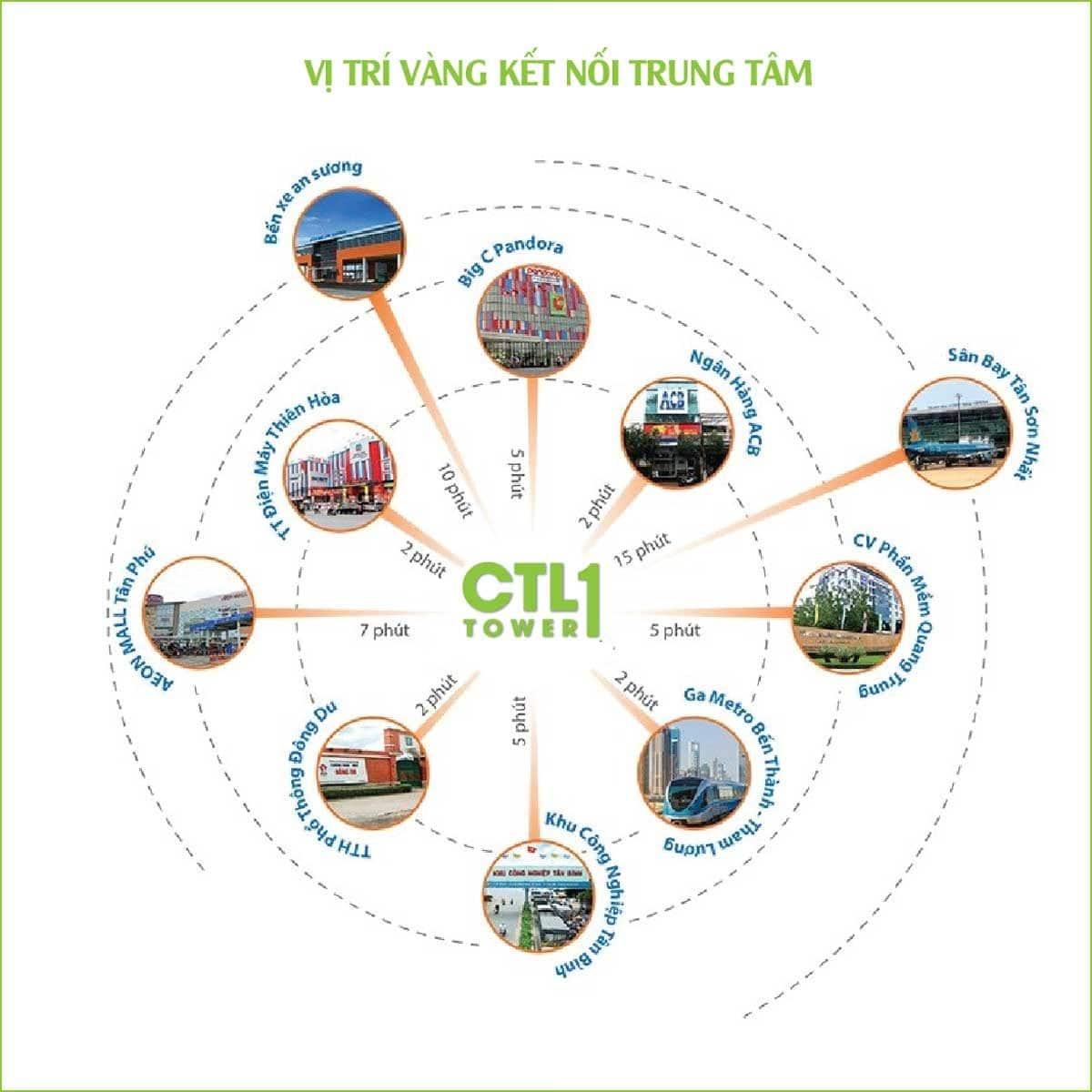 Tiện ích Ngoại khu Dự án Căn hộ CTL Tower Tham Lương