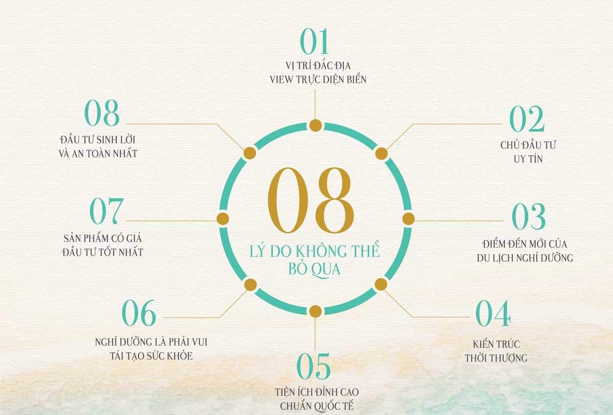 8 Lý do nên mua Căn hộ Apec Mandala Mũi Né