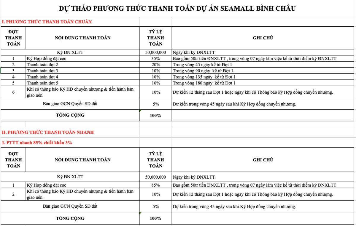 Phương thức thanh toán Dự án Khu Đô Thị SeaMall Bình Châu