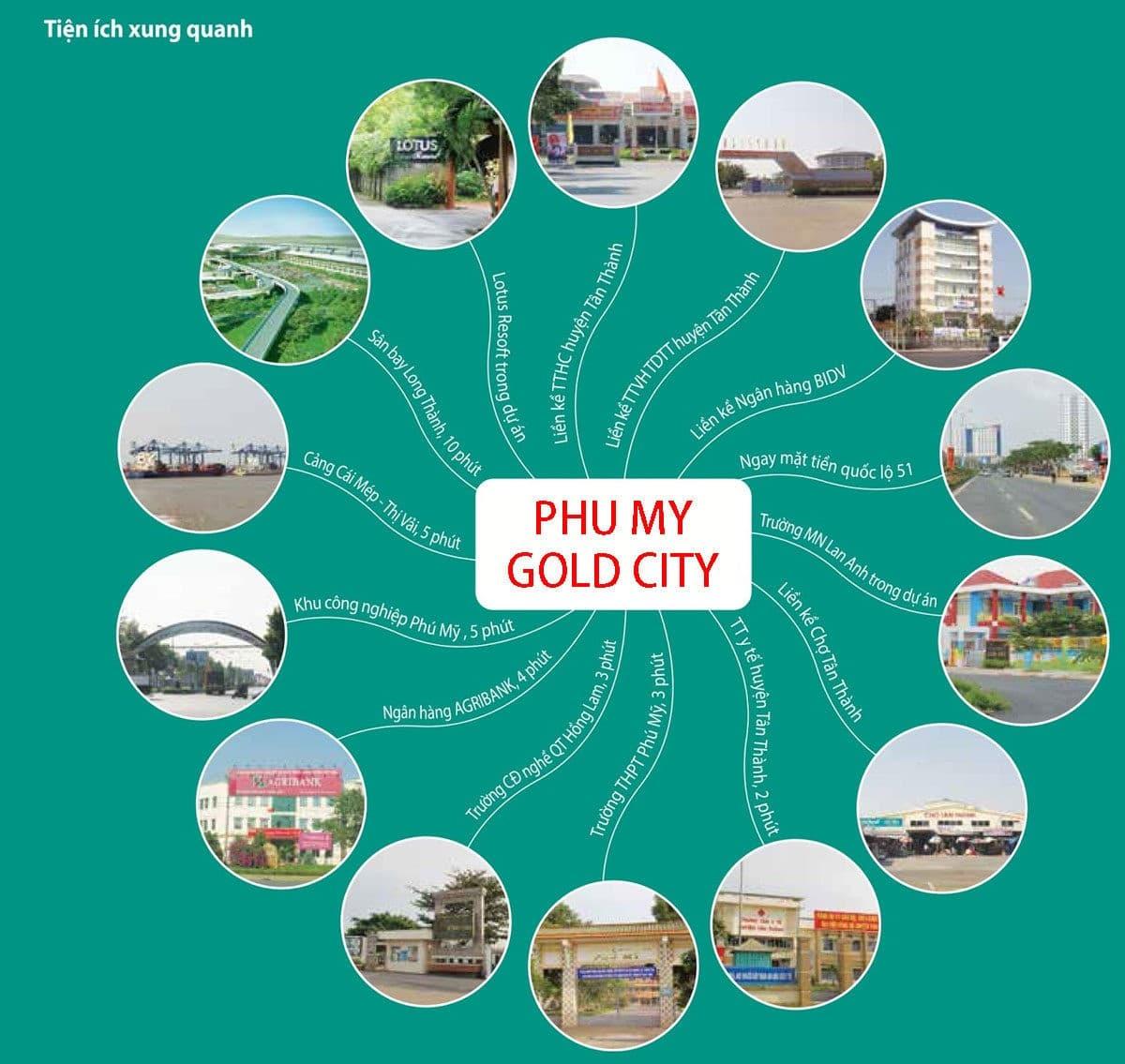 tien ich ket noi khu vuc du an phu my gold city - tien-ich-ket-noi-khu-vuc-du-an-phu-my-gold-city