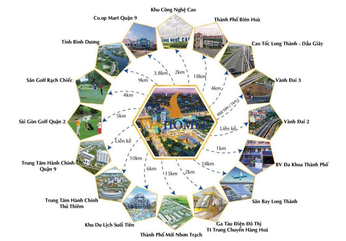 Tiện ích kết nối khu vực của Dự án Đại đô thị Vinhomes Grand Park Quận 9