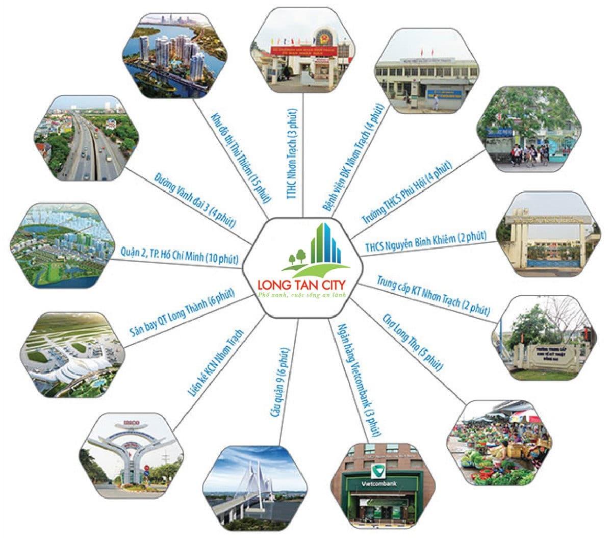 Tiện ích ngoại khu Dự án Long Tân City Nhơn Trạch Đồng Nai