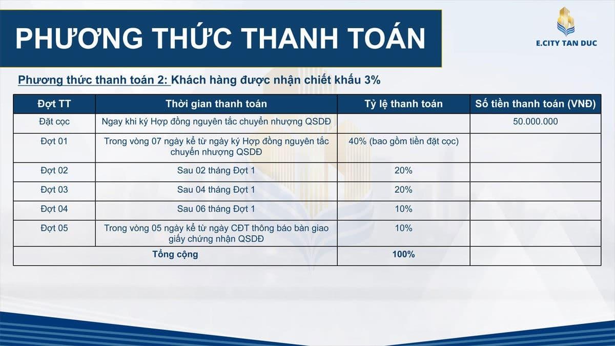 phuong thuc thanh toan 2 ecity tan duc - DỰ ÁN E.CITY TÂN ĐỨC LONG AN