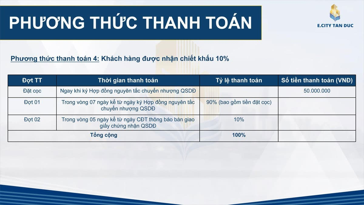 phuong thuc thanh toan 4 ecity tan duc - DỰ ÁN E.CITY TÂN ĐỨC LONG AN
