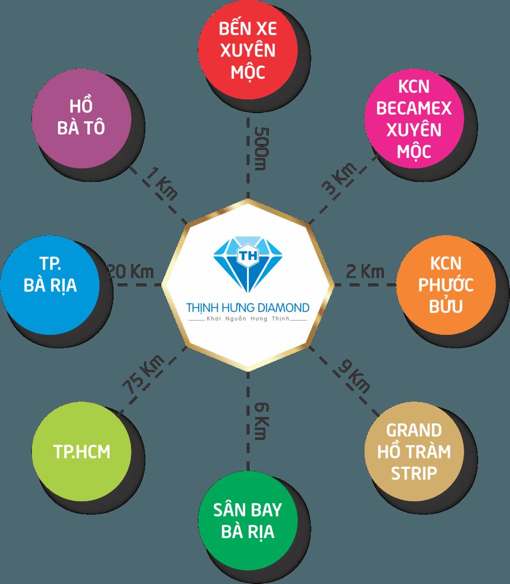 Tiện ích ngoại vùng Thịnh Hưng Diamond Xuyên Mộc