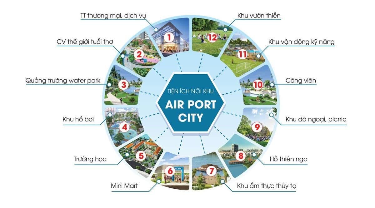 Tiện ích nội khu Dự án Airport City Long Thành
