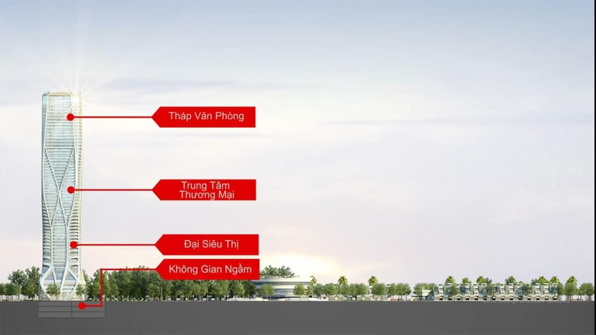 toa thap 60 tang tai green city cu chi - DỰ ÁN GREEN CITY TỈNH LỘ 8 CỦ CHI