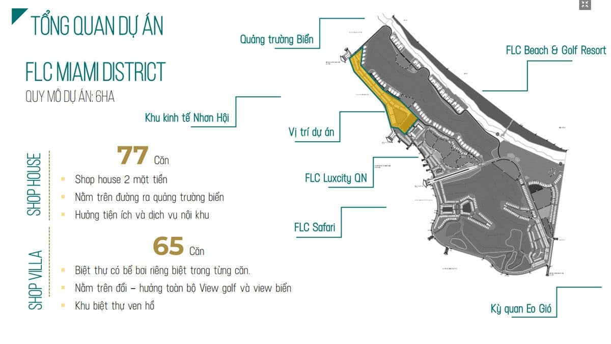tong quan du an FLC Miami District - DỰ ÁN FLC MIAMI DISTRICT QUY NHƠN