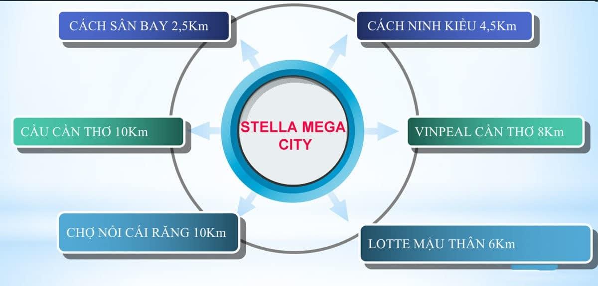 Tiện ích ngoại khu Dự án Stella Mega City Cần Thơ