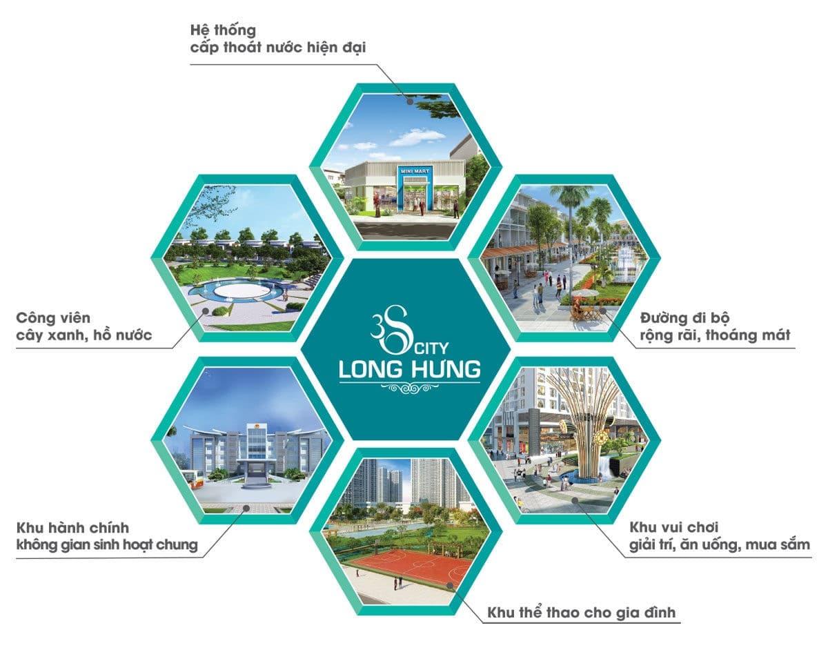 Tiện ích nội khu Dự án Khu đô thị 3S City Long Hưng