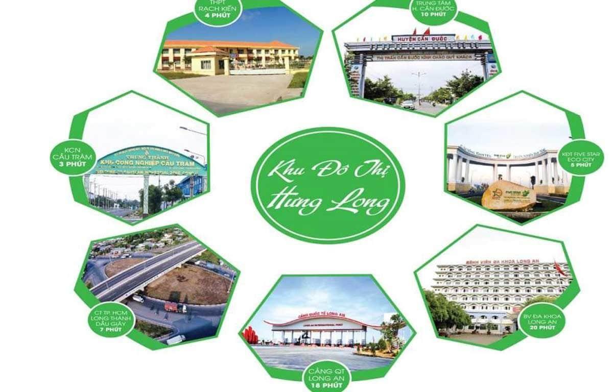 tien ich lien ket vung du an hung long residence - DỰ ÁN HƯNG LONG RESIDENCE LONG AN
