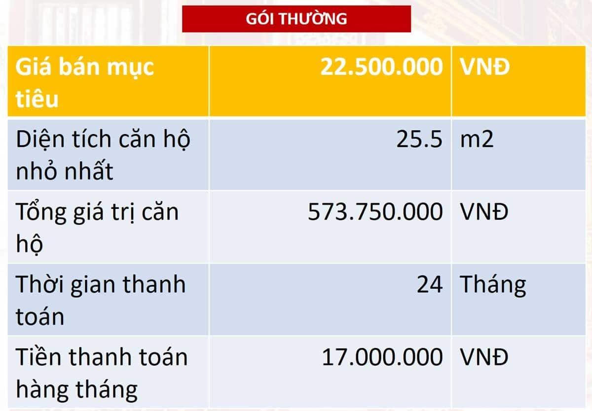 chinh sach ban hang apec hue goi thuong - DỰ ÁN CĂN HỘ APEC MANDALA WYNDHAM HUẾ