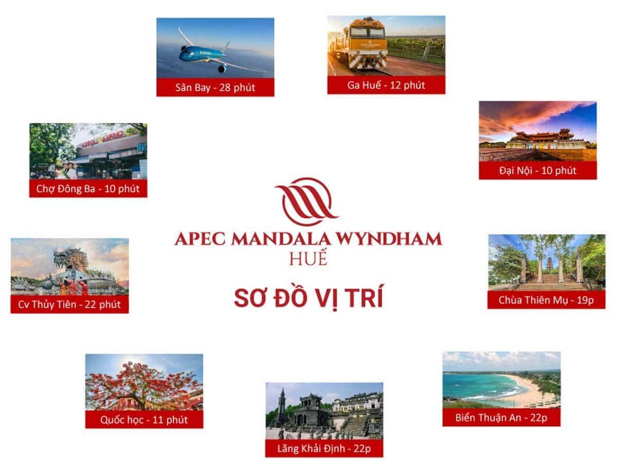 Tiện ích kết nối khu vực Dự án Căn hộ Apec Mandala Wyndham Huế