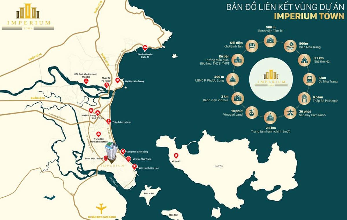 Vi tri du an imperium town nha trang - Tiện ích liên kết vùng Dự án Căn hộ Imperium Town Nha Trang
