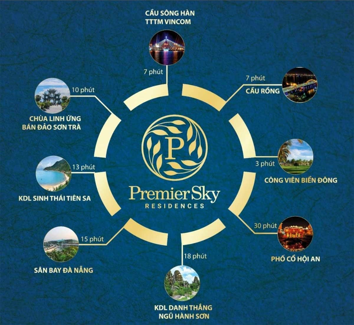 Tiện ích liên kết vùng Dự án Căn hộ Premier Sky Residences Đà Nẵng