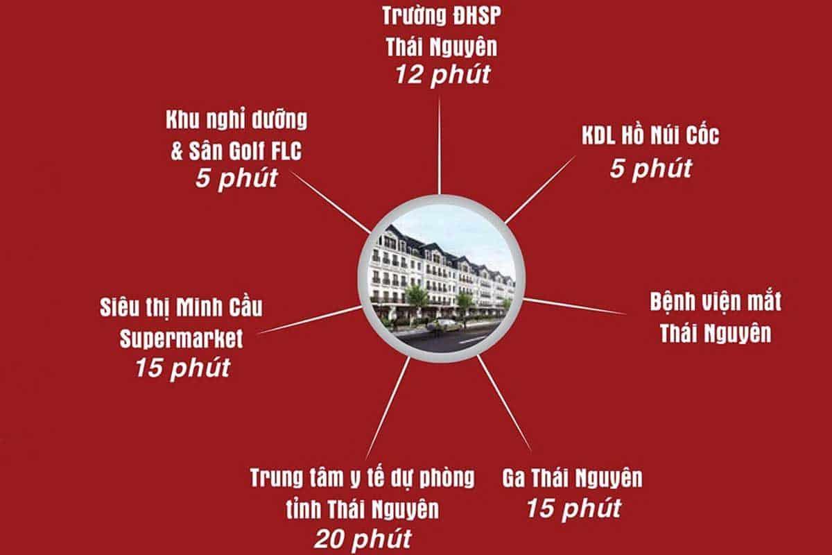 Tiện ích liên kết vùng Dự án Khu đô thị Danko City Thái Nguyên