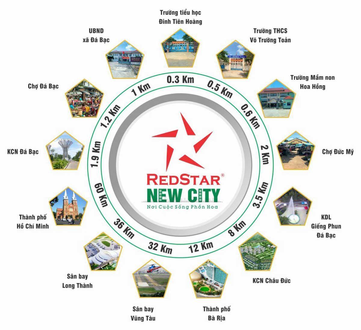 tien ich lien ket vung du an redstar new city - DỰ ÁN REDSTAR NEW CITY BÀ RỊA VŨNG TÀU