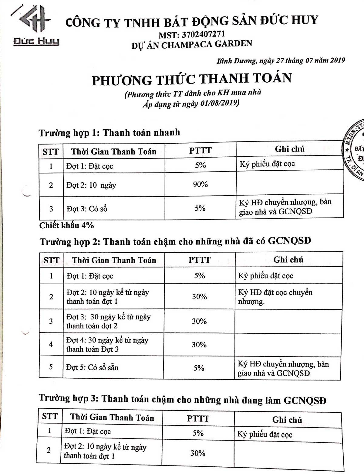 phuong thuc thanh toan du an champaca garden - phuong-thuc-thanh-toan-du-an-champaca-garden