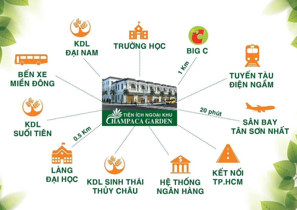 Tiện ích liên kết vùng Dự án Nhà phố Champaca Garden Bình Dương