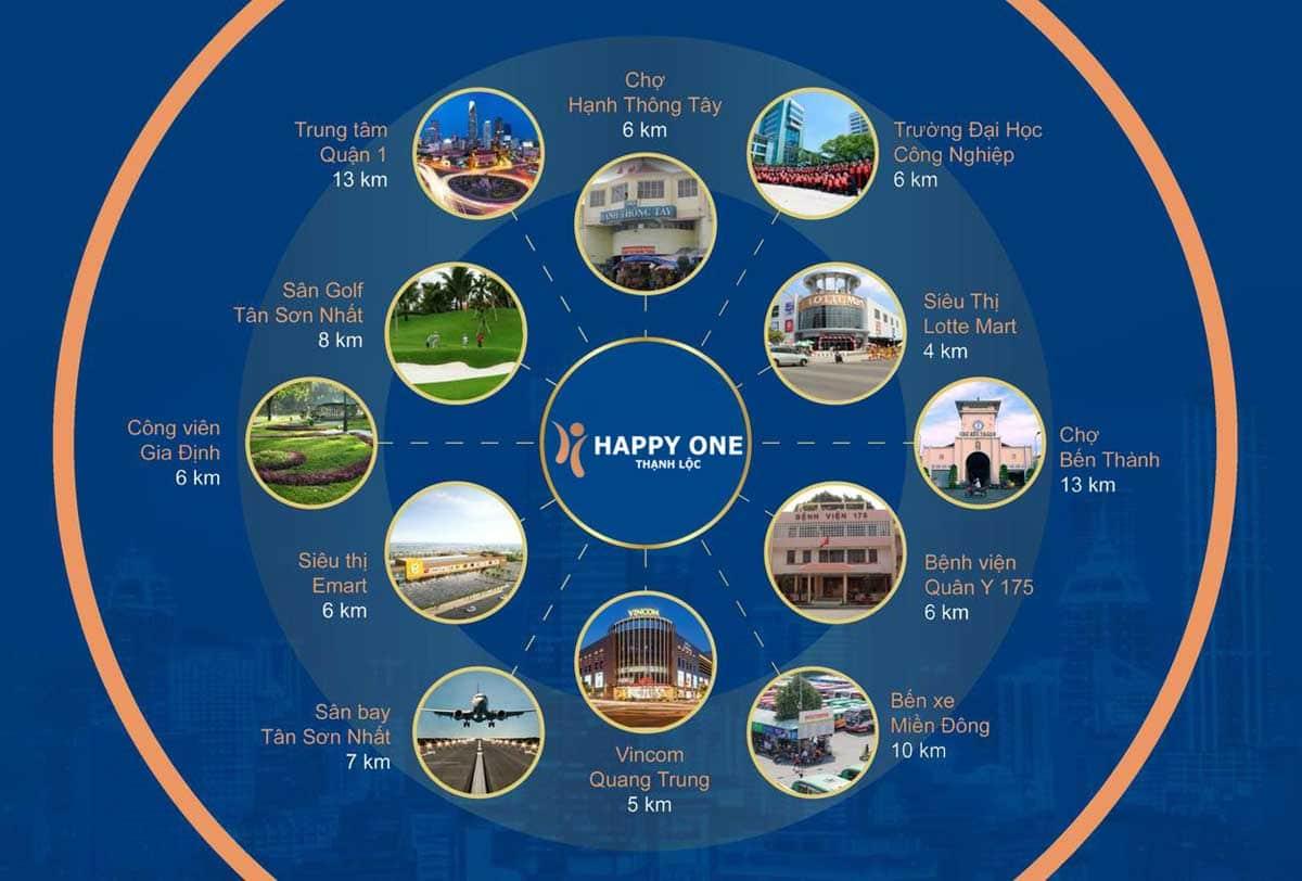 tien ich lien ket vung du an happy one thanh loc quan 12 - HAPPY ONE PREMIER THẠNH LỘC QUẬN 12