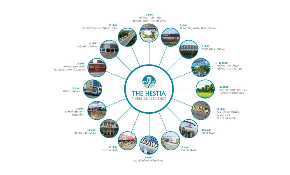 Tien ich lien ket vung The Hestia Riverside Residence long an - DỰ ÁN NHÀ PHỐ THE HESTIA RIVERSIDE RESIDENCE LONG AN